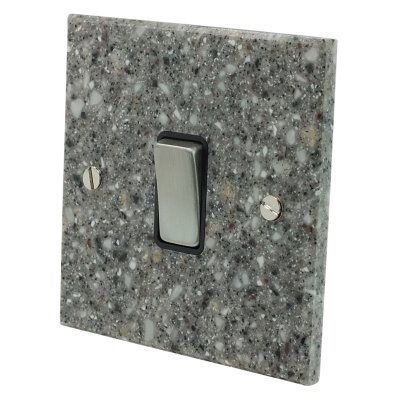 Click here to open Granite Stone range