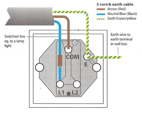 1 way lightswitch wiring how to install a one way light switch 3 core and earth wiring diagram at virtualis.co