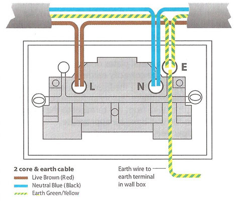 13 amp double socket wiring double socket wiring diagram uk detailed schematics diagram