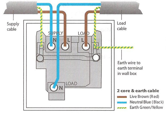 How To Install A Fused Spur - Wiring a light switch and outlet together diagram