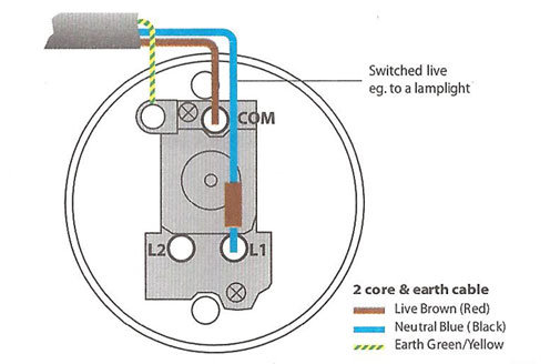 how to install a one way light switch rh socketsandswitches com wiring a switch to an outlet wiring a switch to lights