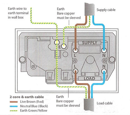 how to install a cooker switch rh socketsandswitches com Light Switch Wiring Diagram 1-Way Switch Wiring Diagram