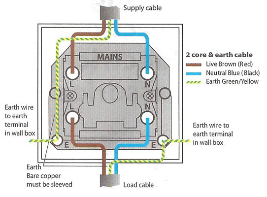 double pole switch wiring 2 pole switch wiring diagram single light switch wiring diagram 3 core and earth wiring diagram at virtualis.co