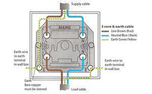 wiring a switched fused spur wire center \u2022 panasonic wiring diagram wiring fused spur diy wiring diagrams u2022 rh dancesalsa co how do i wire a switched fused spur final circuit