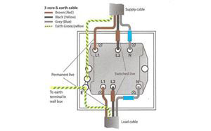 how to fan isolator switch wiring isolator switch wiring diagram on light switch home wiring diagram